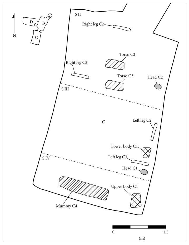 KV31: Grundriss und Raum C mit Fundstellen. © Univ. Basel, Egyptology, UBKVP