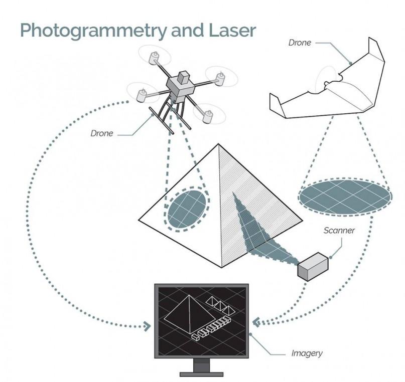 Einsatz von Drohnen für die Fotogrammetrieuntersuchungen. Bild: MSA